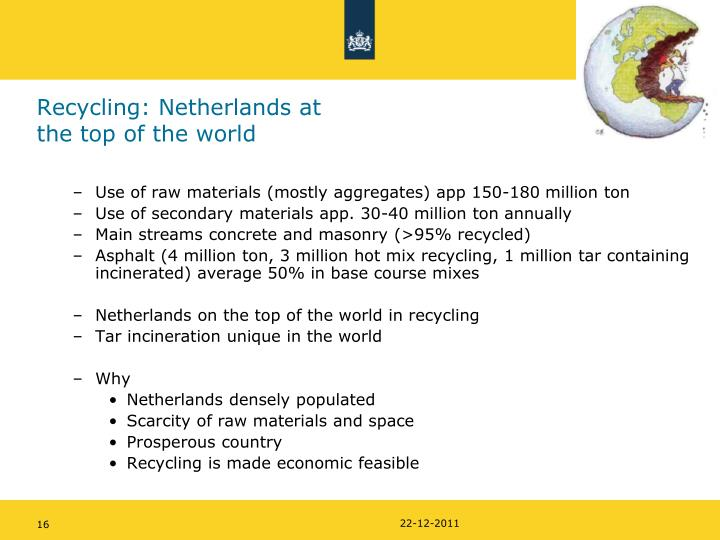 Recycling: Netherlands at