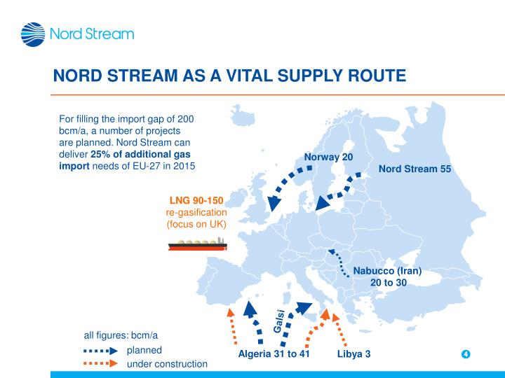 NORD STREAM AS A VITAL SUPPLY ROUTE