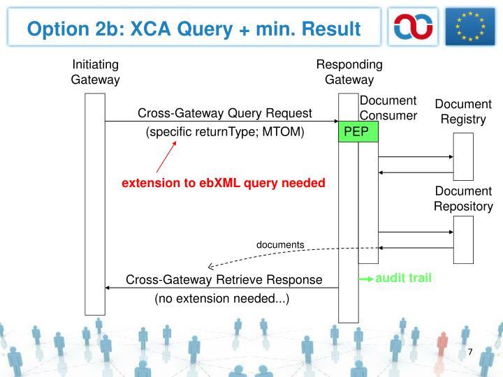 Option 2b: XCA Query + min. Result