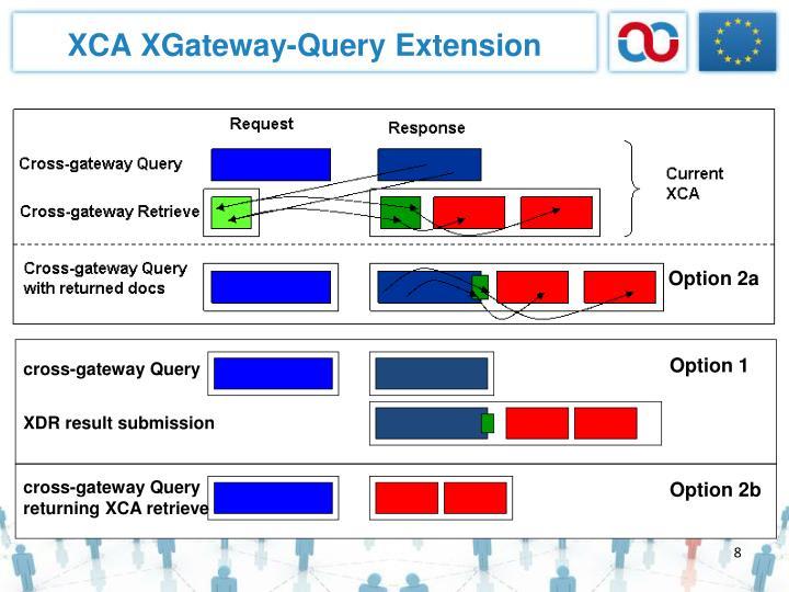 XCA XGateway-Query Extension
