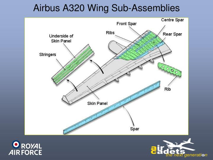 Airbus A320 Wing Sub-Assemblies