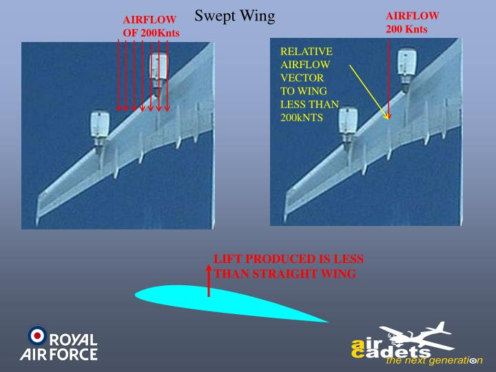 Swept Wing