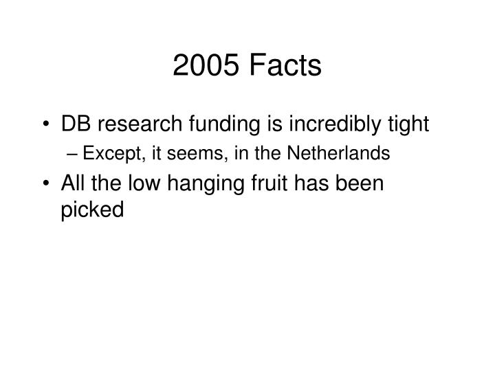 2005 facts
