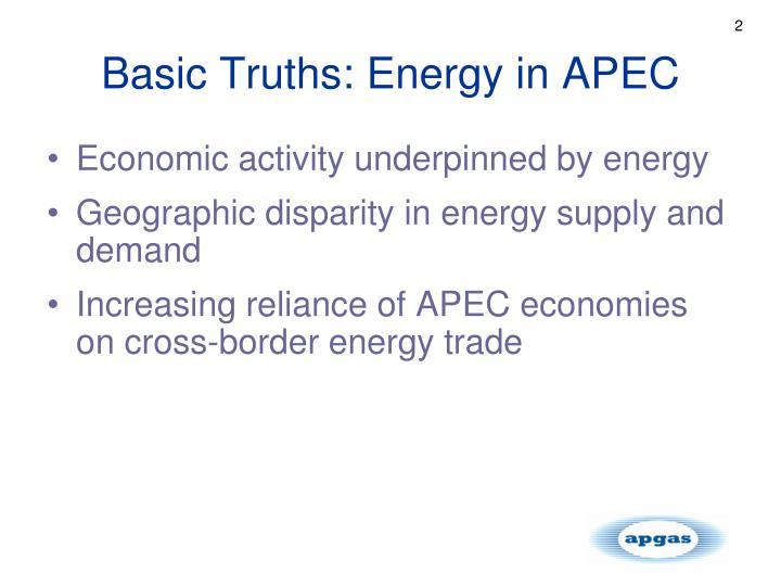 Basic truths energy in apec