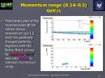 momentum range 0 16 0 3 gev c