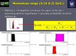 momentum range 0 16 0 3 gev c4
