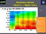 statistics below 1gev c na61 data