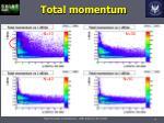 total momentum