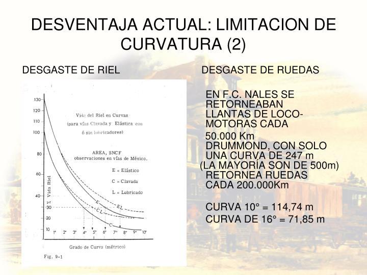 DESVENTAJA ACTUAL: LIMITACION DE CURVATURA (2)