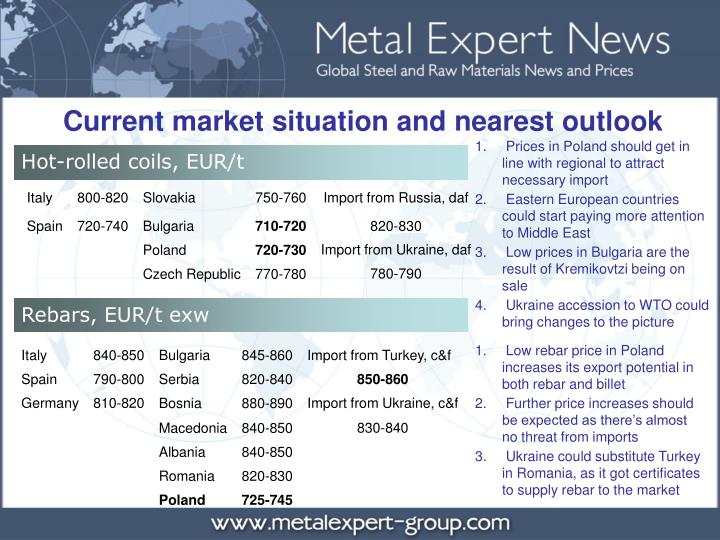 Current market situation and nearest outlook