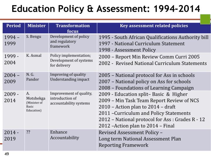 Education Policy & Assessment: 1994-2014