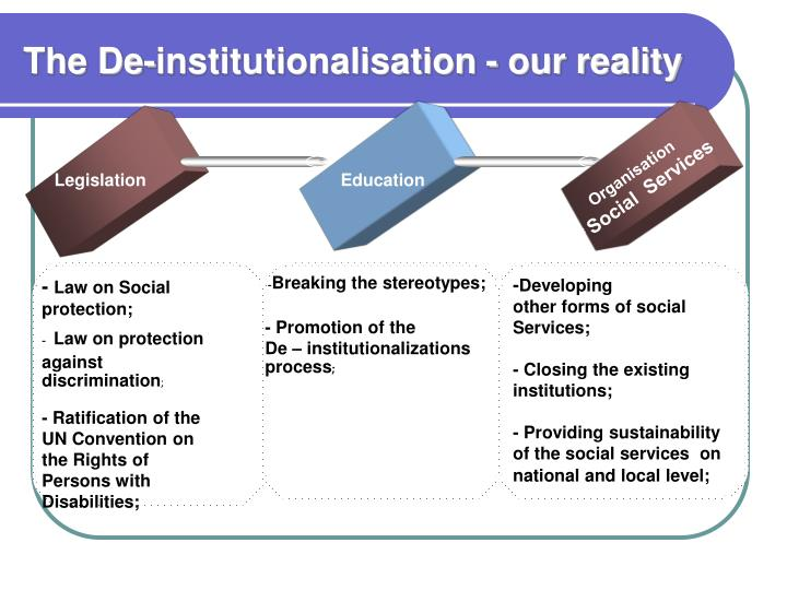 The De-institutionalisation - our reality