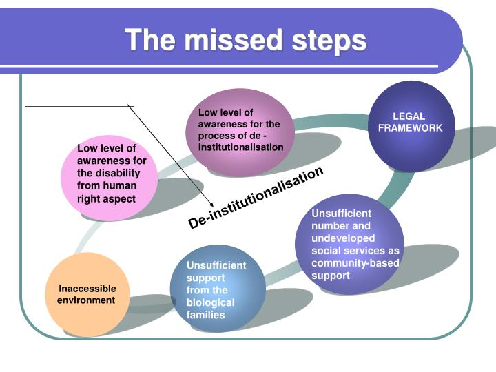 The missed steps