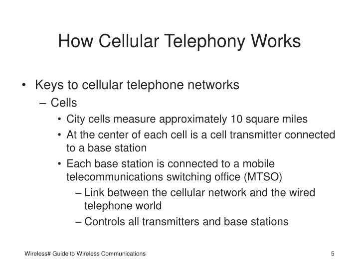 How Cellular Telephony Works