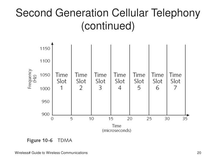 Second Generation Cellular Telephony (continued)