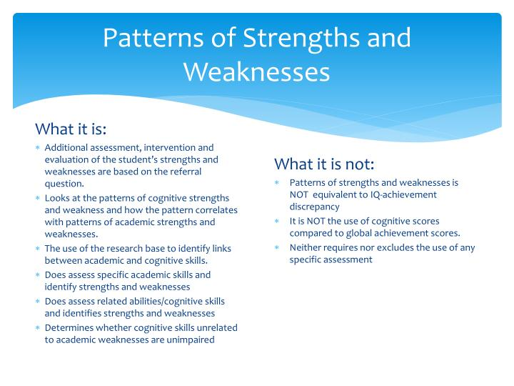 academic strengths and weakness
