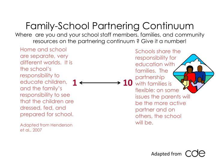 Family-School Partnering Continuum