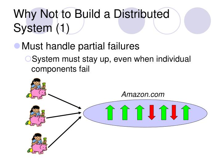 distributed system failure types Failure observed by a transaction must appear to have happened before a transaction started replication schemes replication in distributed systems author.