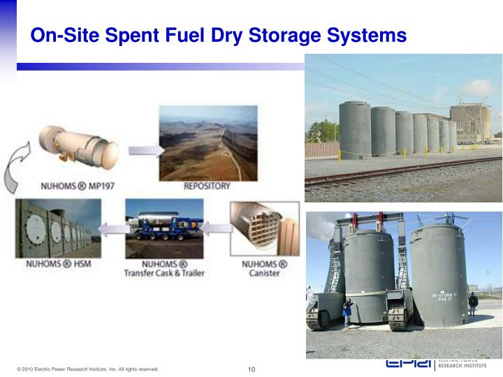 On-Site Spent Fuel Dry Storage Systems