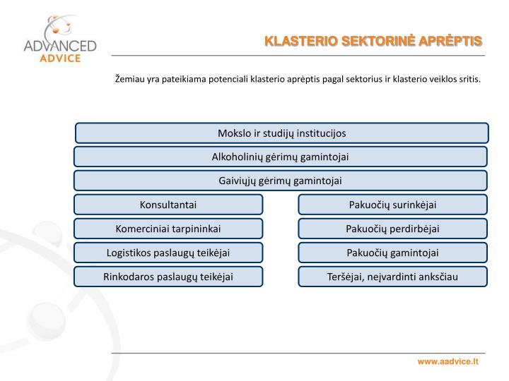 KLASTERIO SEKTORIN
