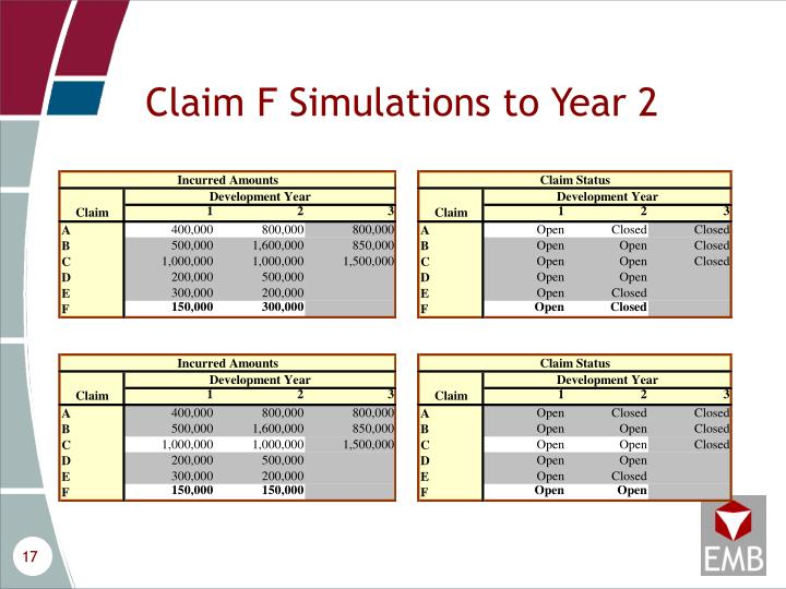 Claim F Simulations to Year 2