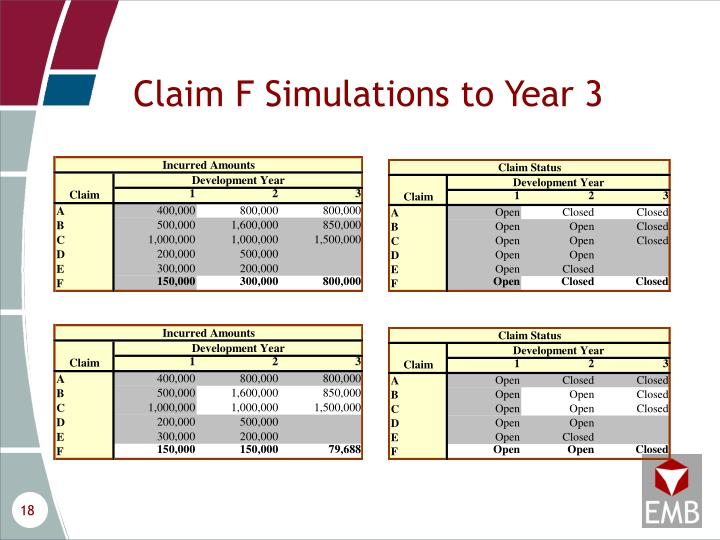 Claim F Simulations to Year 3