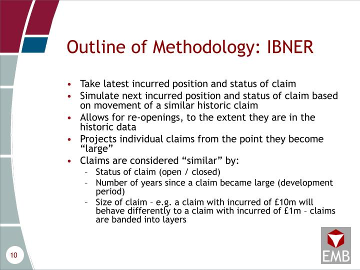 Outline of Methodology: IBNER