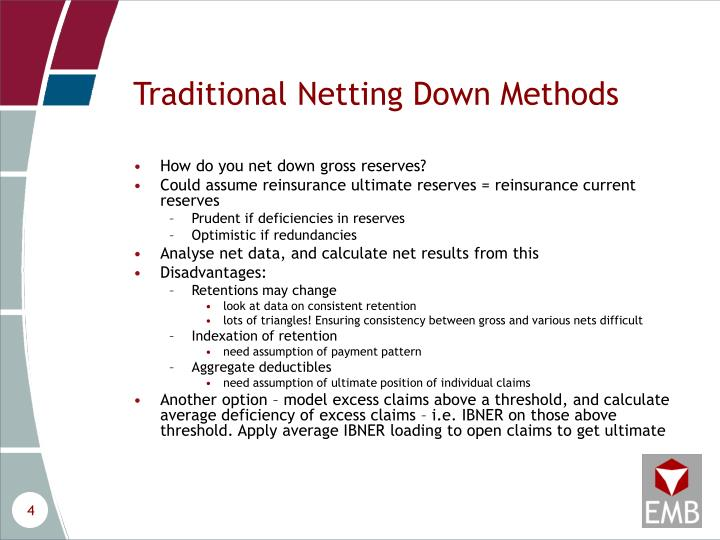 Traditional Netting Down Methods