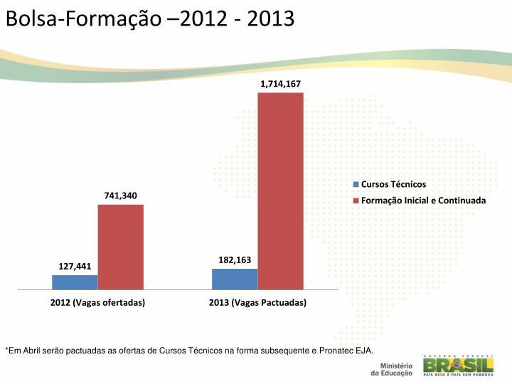 Bolsa-Formação –2012 - 2013