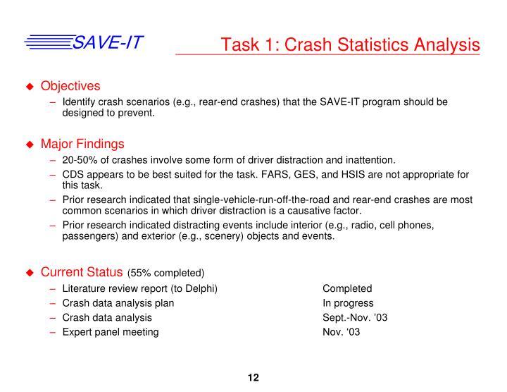 Task 1: Crash Statistics Analysis