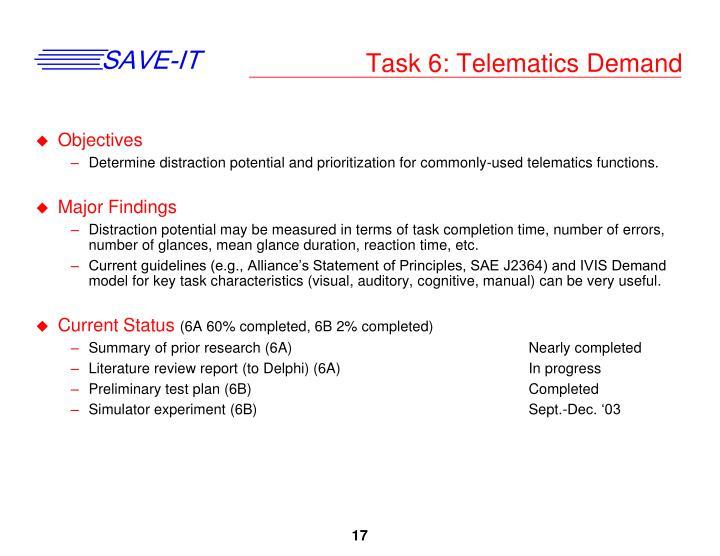 Task 6: Telematics Demand