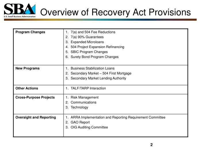 Overview of recovery act provisions