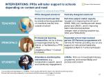 interventions ppds will tailor support to schools depending on context and need