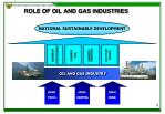 role of oil and gas industries