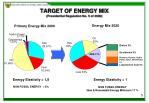 target of energy mix presidential regulation no 5 of 2006