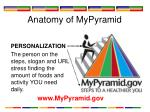 PPT - The 2005 Dietary Guidelines & MyPyramid PowerPoint ...