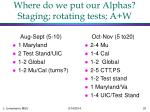 where do we put our alphas staging rotating tests a w