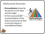mypyramid illustrates