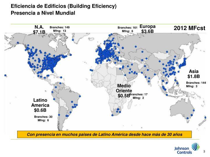 Eficiencia de edificios building eficiency presencia a nivel mundial