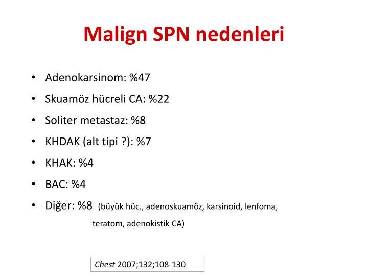 Malign