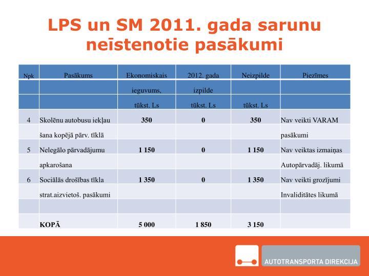 LPS un SM 2011. gada sarunu neīstenotie pasākumi