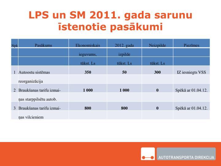 LPS un SM 2011. gada sarunu īstenotie pasākumi