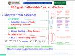r d goal affordable e factory