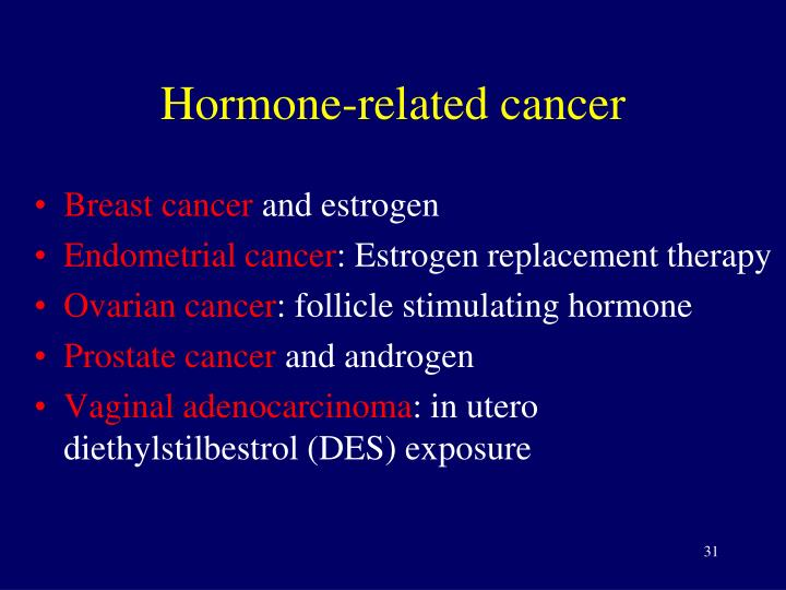 Hormone-related cancer
