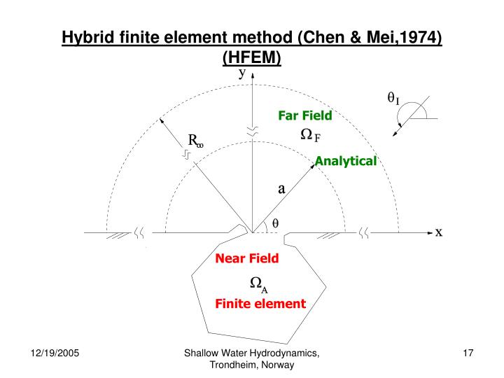 Hybrid finite element method (Chen & Mei,1974)