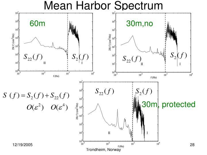 Mean Harbor Spectrum