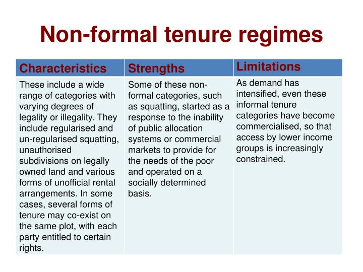 Non-formal tenure regimes