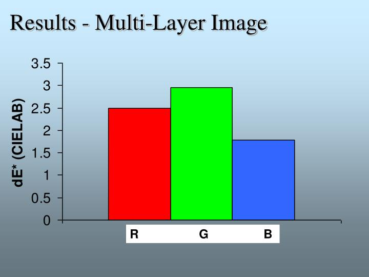 Results - Multi-Layer Image