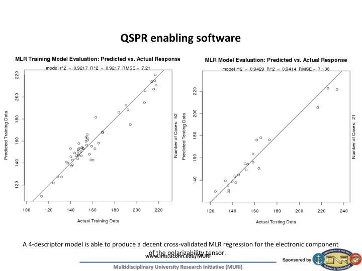 QSPR enabling software