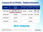 cyclone iii ls fpgas rollout schedule